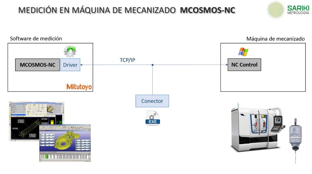 mcosmos_nc.jpg
